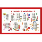 Les multiplications 35/55cm - 64